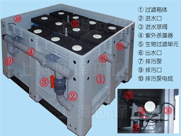 箱式生物过滤器结构示意图