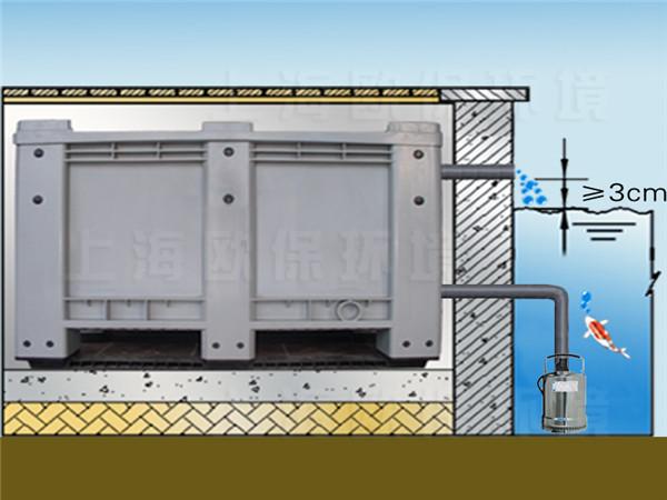 箱式生物过滤器,是利用ECO-MICO生物过滤系统的一体化装置,有利于水体透明度与感官效果的提升,能够强化滤除水中的悬浮固体和部分藻类,去除污染物。箱式生物过滤器,因其一体化的结构、占地面积小、无需土建、无化学添加、安装特别方便等特点,适用于私家园林、别墅水池、室内水池、景观鱼池等小型水景水处理和水质保持。
