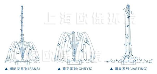 浮水喷泉式曝气机水花形状