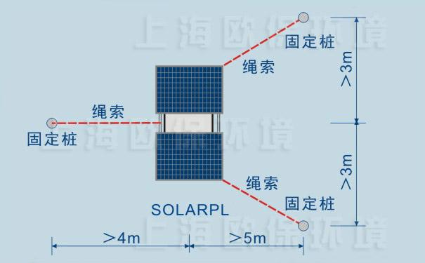 流式太阳能曝气机有两种形式:一体式结构
