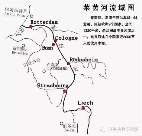 【国外案例】莱茵河生态综合治理