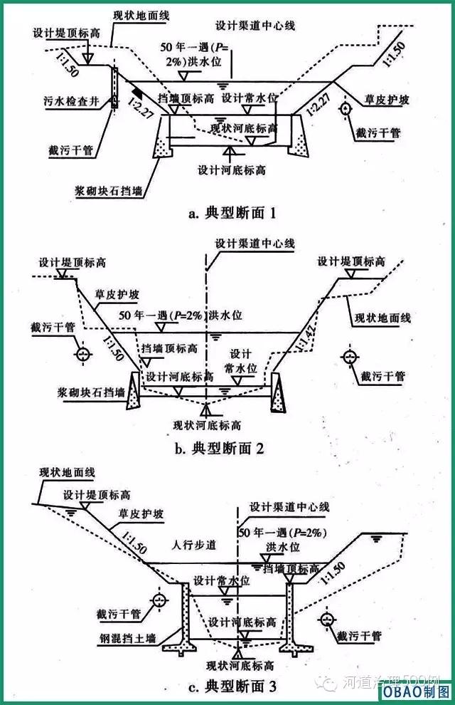 【国内体温】柳州竹鹅溪案例v体温答题工程设计河道单绘制简整治图片