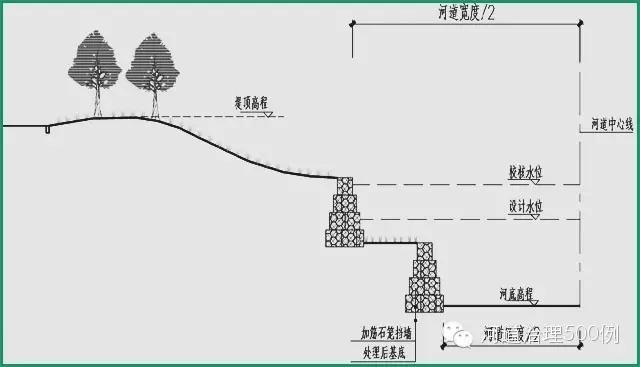 【国内案例】广州市乌涌综合治理方案设计过程总体设计教学字体设计图片